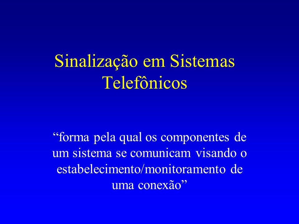 Sinalização em Sistemas Telefônicos