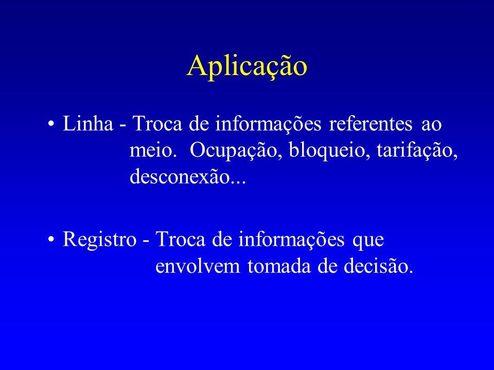 Aplicação Linha - Troca de informações referentes ao meio. Ocupação, bloqueio, tarifação, desconexão...