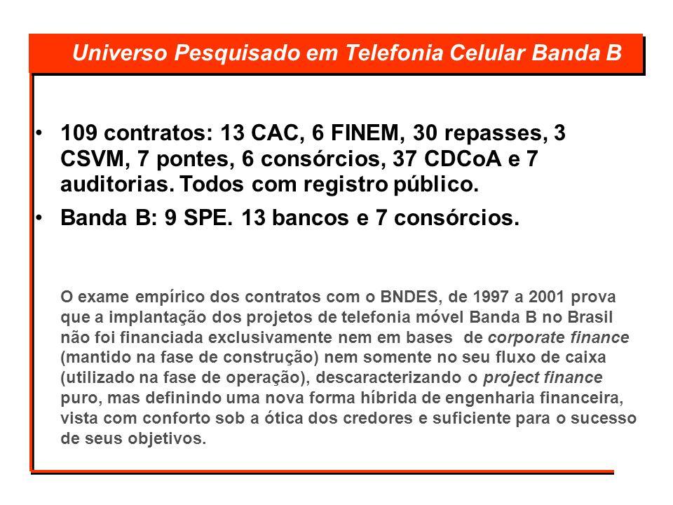 Universo Pesquisado em Telefonia Celular Banda B