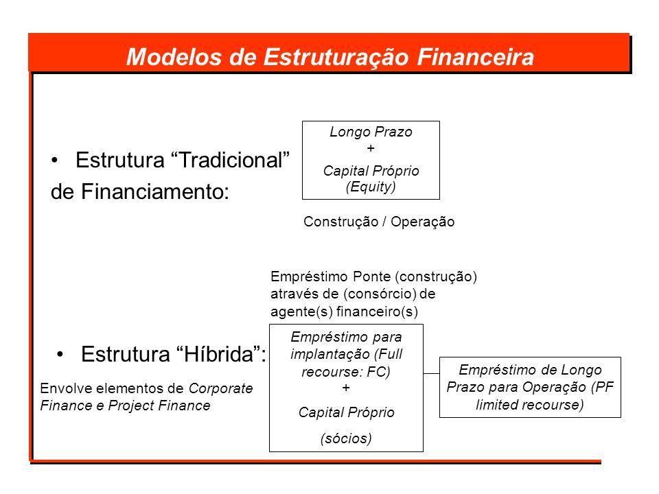Modelos de Estruturação Financeira