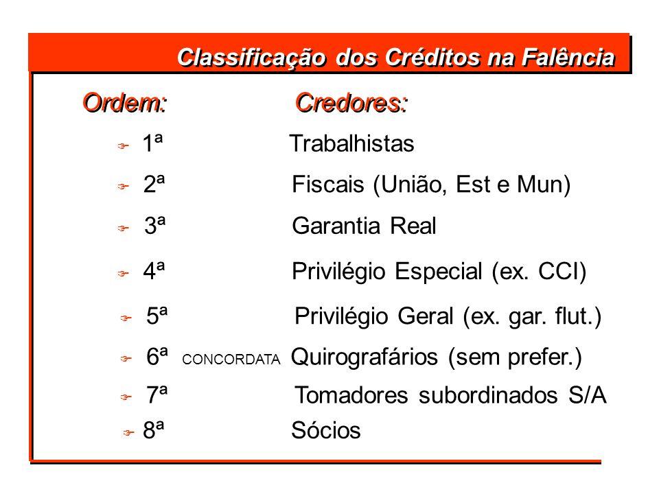 Ordem: Credores: Classificação dos Créditos na Falência