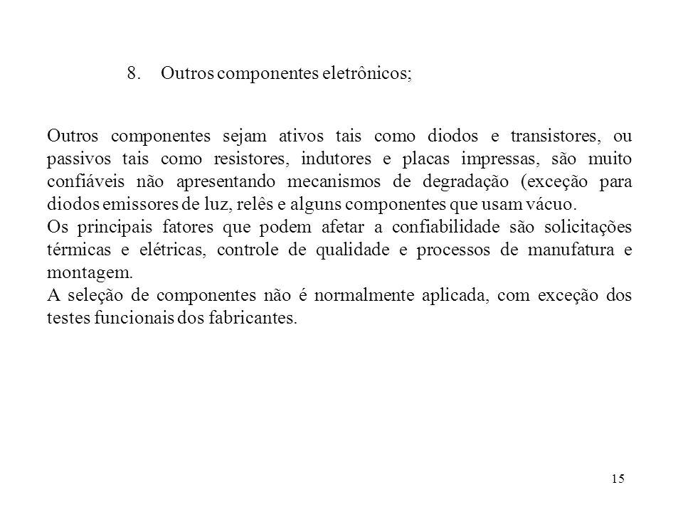 Outros componentes eletrônicos;