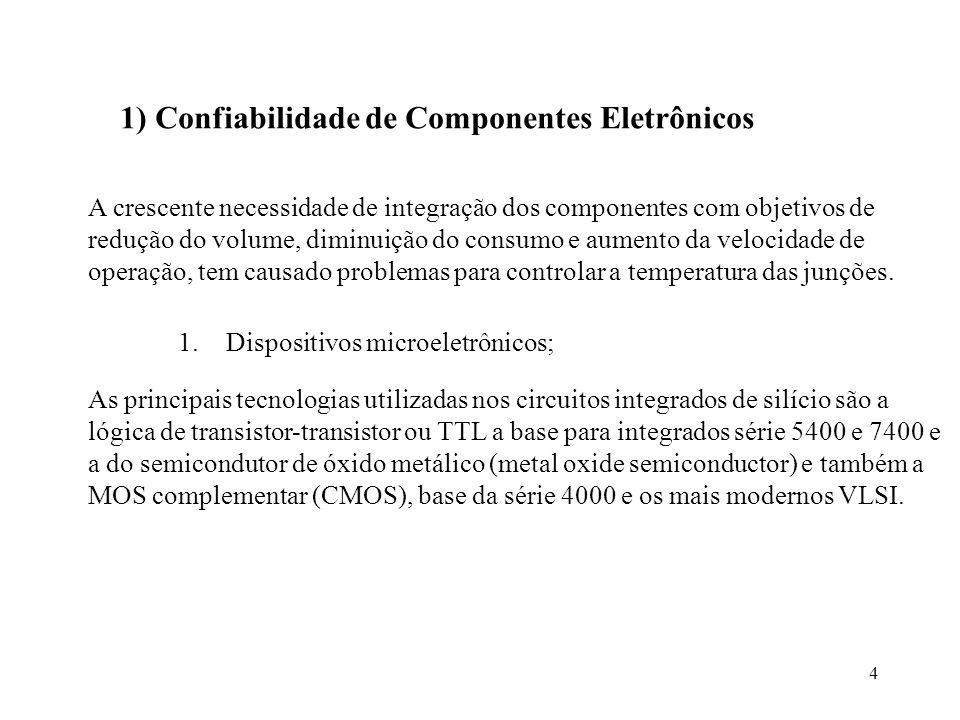 1) Confiabilidade de Componentes Eletrônicos