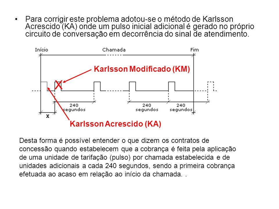 Para corrigir este problema adotou-se o método de Karlsson Acrescido (KA) onde um pulso inicial adicional é gerado no próprio circuito de conversação em decorrência do sinal de atendimento.