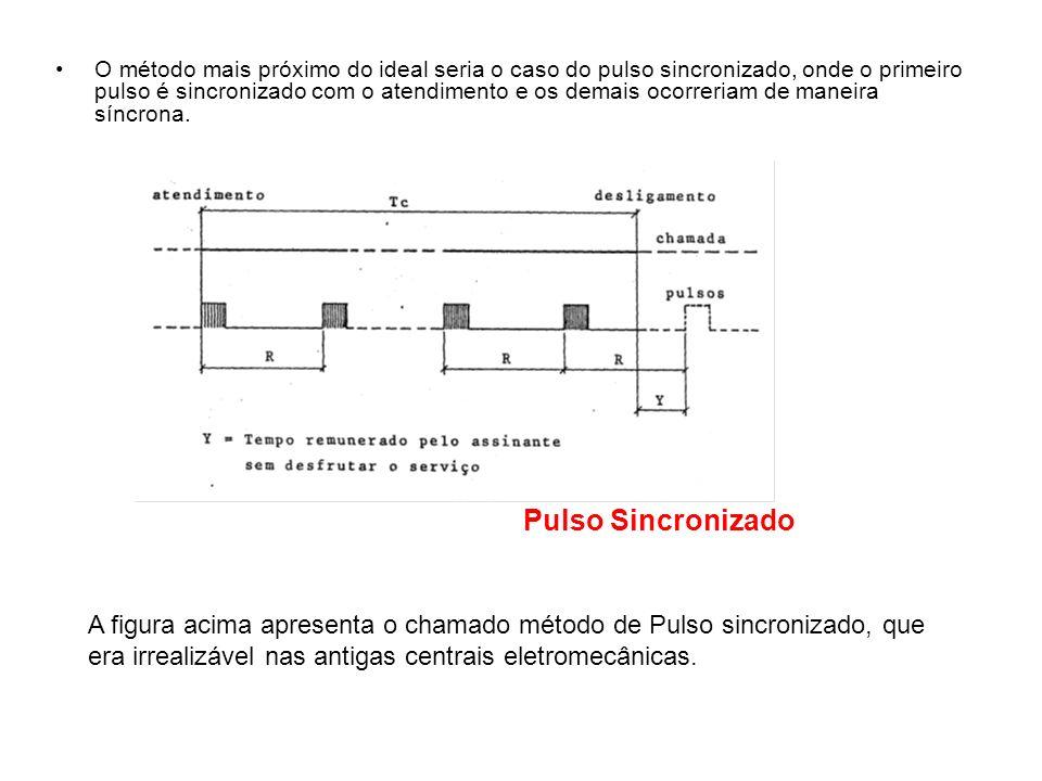 O método mais próximo do ideal seria o caso do pulso sincronizado, onde o primeiro pulso é sincronizado com o atendimento e os demais ocorreriam de maneira síncrona.