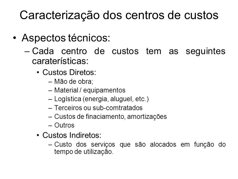 Caracterização dos centros de custos