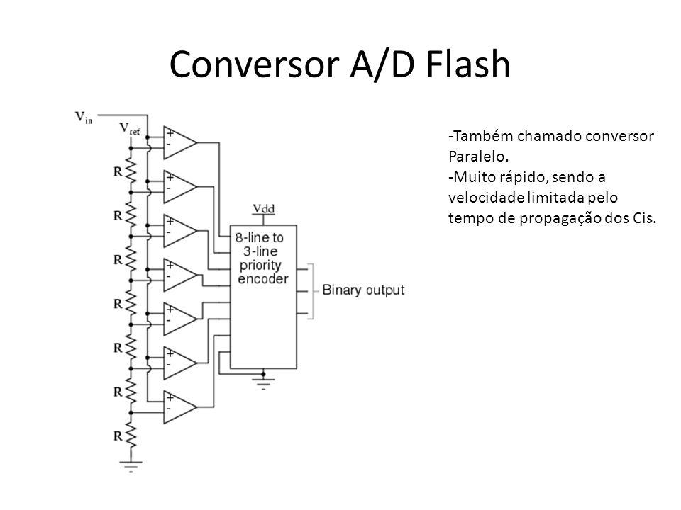Conversor A/D Flash -Também chamado conversor Paralelo.