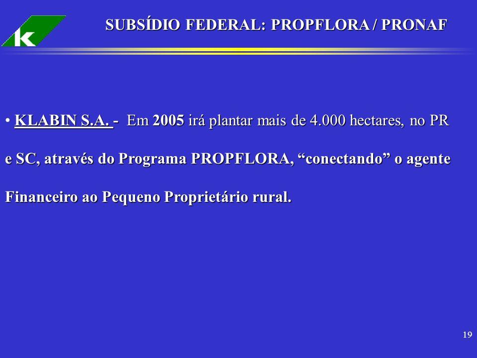 SUBSÍDIO FEDERAL: PROPFLORA / PRONAF