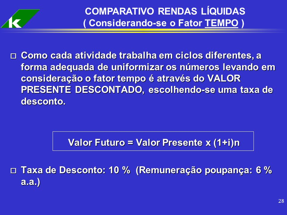 COMPARATIVO RENDAS LÍQUIDAS ( Considerando-se o Fator TEMPO )