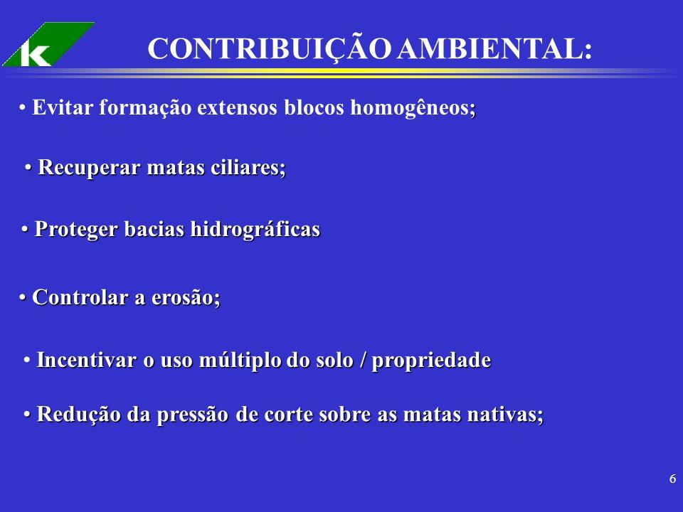 CONTRIBUIÇÃO AMBIENTAL: