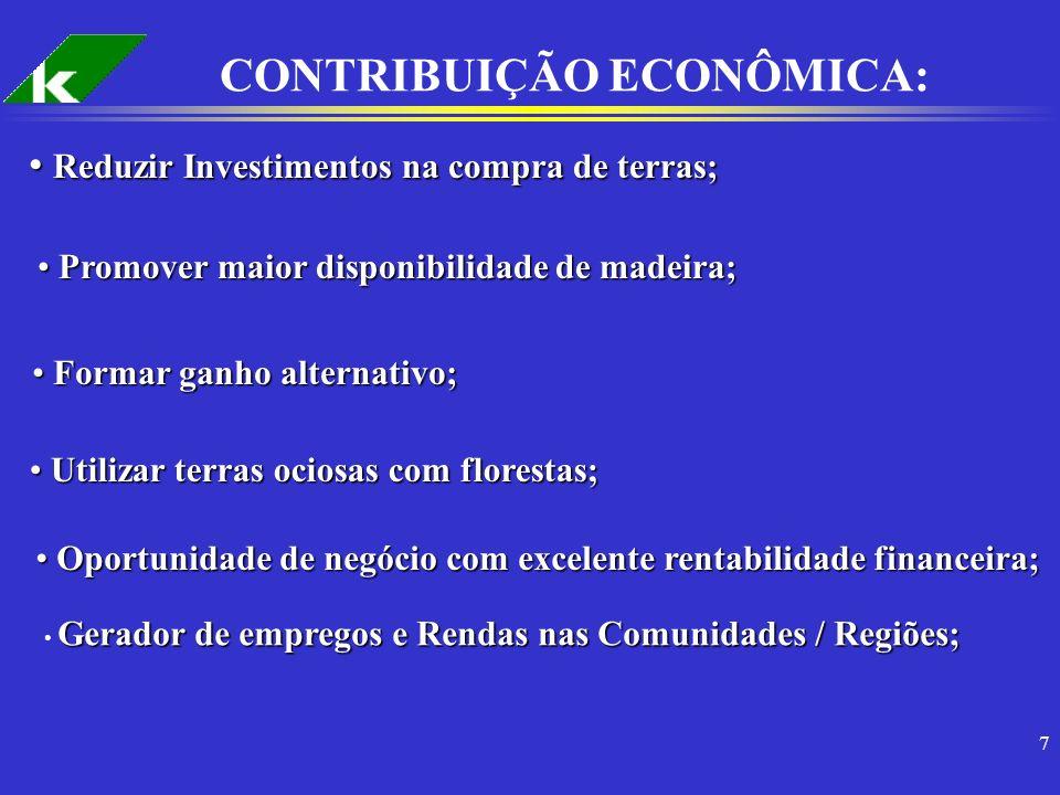 CONTRIBUIÇÃO ECONÔMICA: