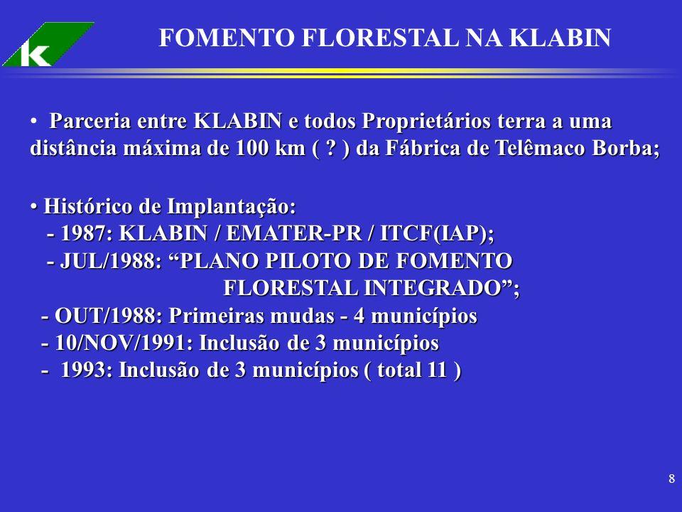 FOMENTO FLORESTAL NA KLABIN