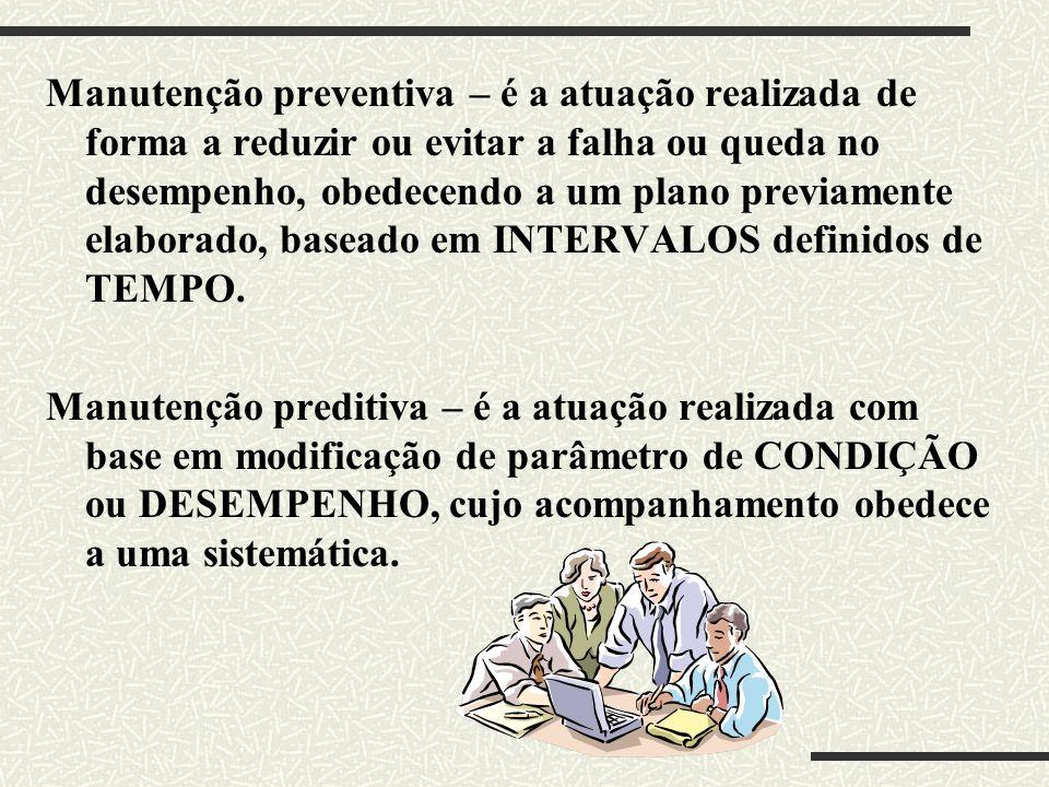 Manutenção preventiva – é a atuação realizada de forma a reduzir ou evitar a falha ou queda no desempenho, obedecendo a um plano previamente elaborado, baseado em INTERVALOS definidos de TEMPO.