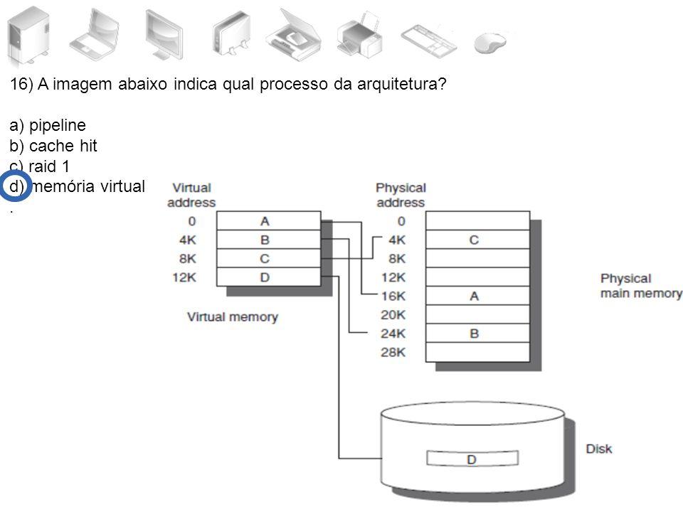 16) A imagem abaixo indica qual processo da arquitetura