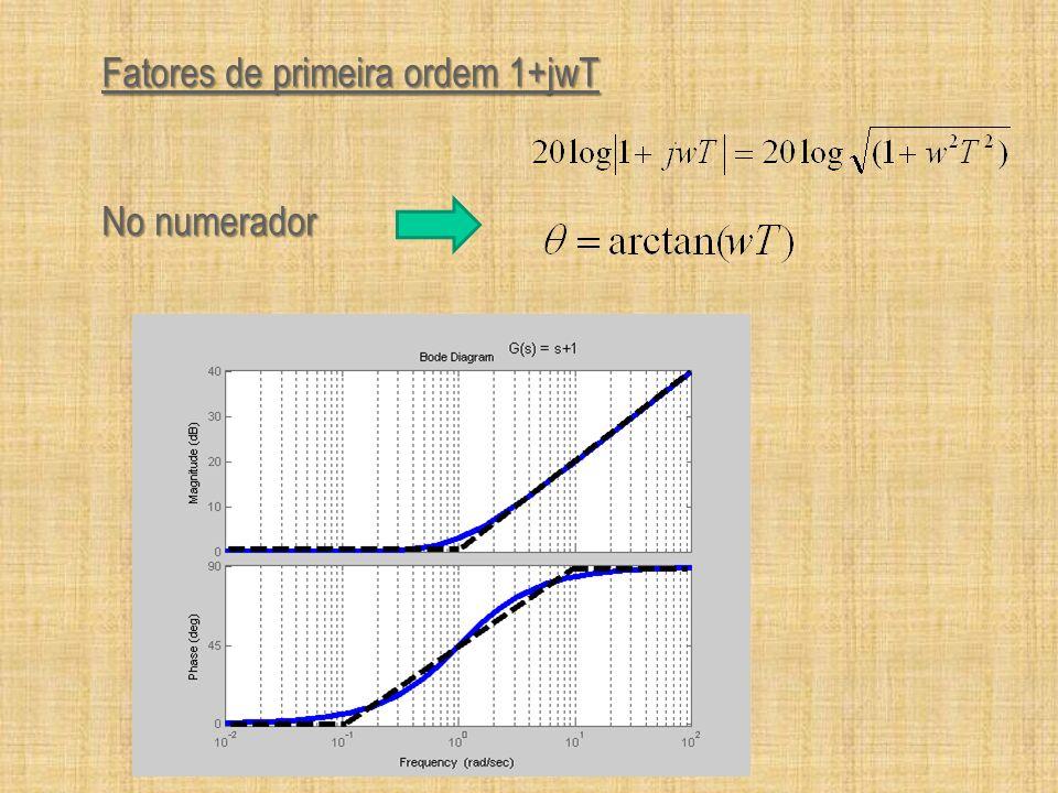 Fatores de primeira ordem 1+jwT