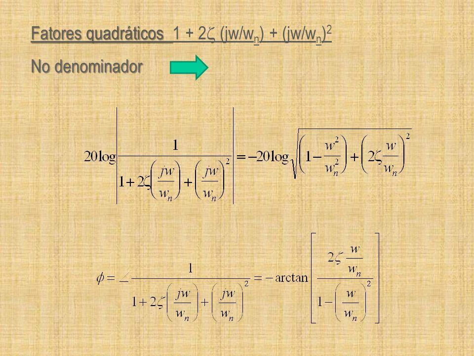 Fatores quadráticos 1 + 2 (jw/wn) + (jw/wn)2