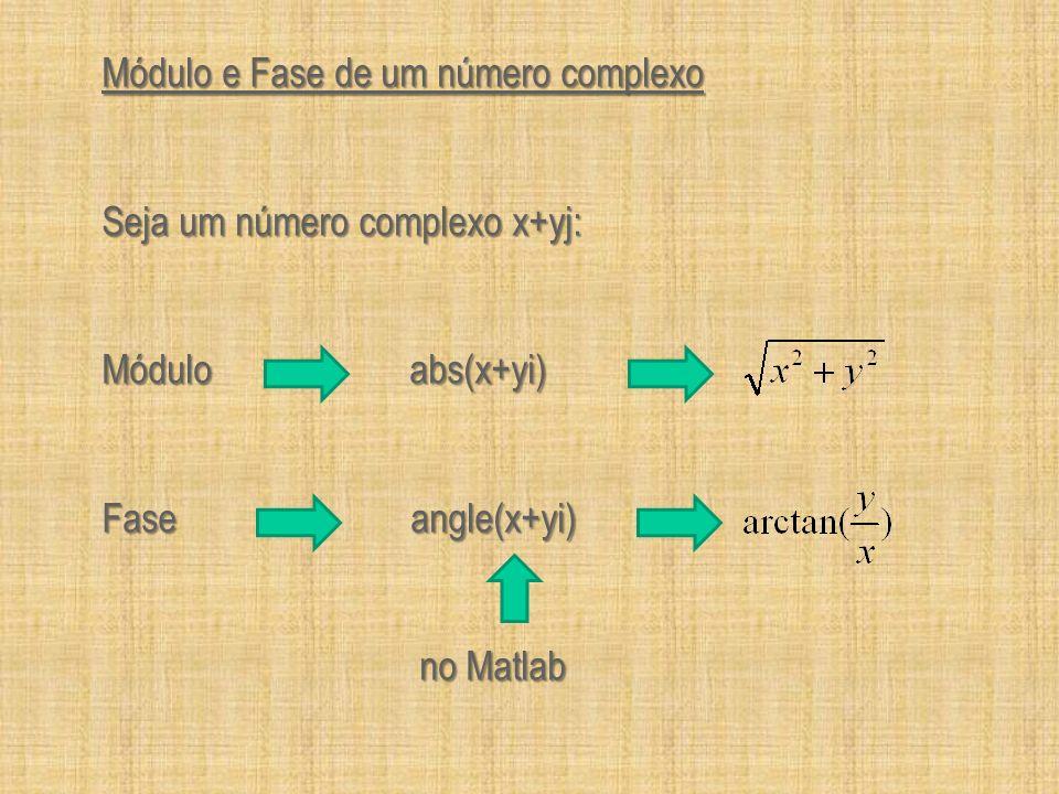 Módulo e Fase de um número complexo