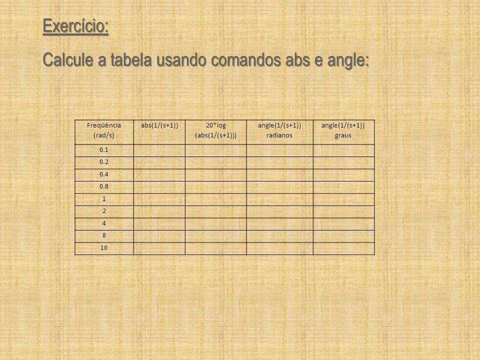 Calcule a tabela usando comandos abs e angle: