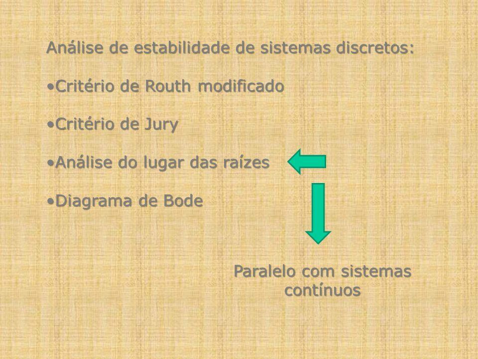 Análise de estabilidade de sistemas discretos: