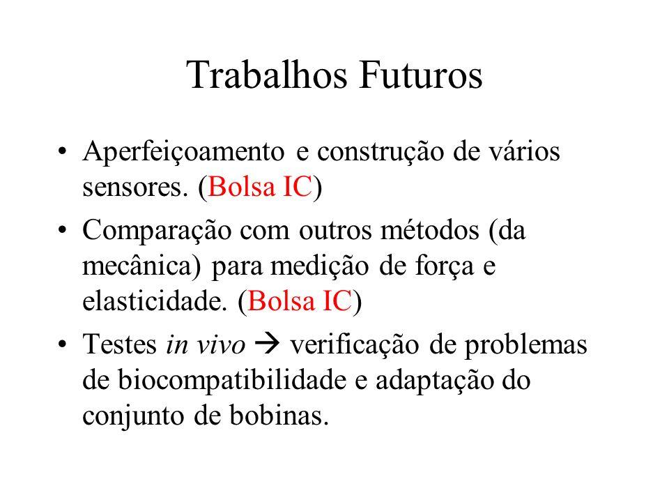 Trabalhos Futuros Aperfeiçoamento e construção de vários sensores. (Bolsa IC)