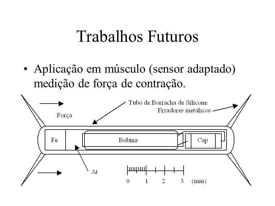 Trabalhos Futuros Aplicação em músculo (sensor adaptado) medição de força de contração.