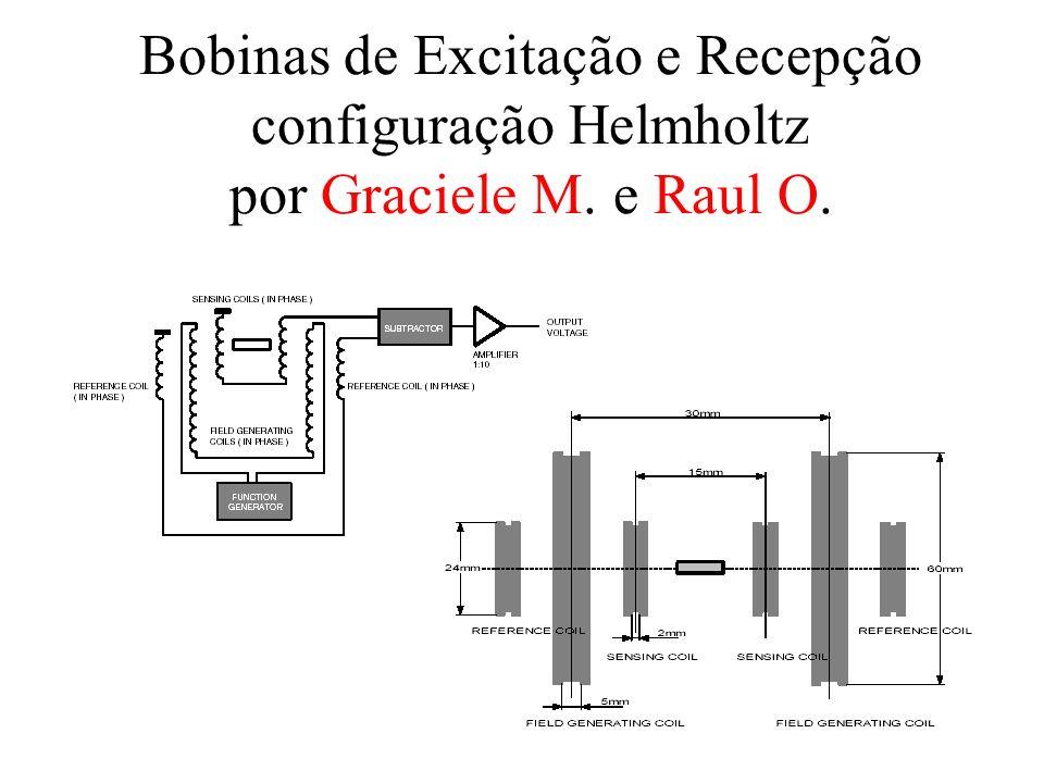 Bobinas de Excitação e Recepção configuração Helmholtz por Graciele M