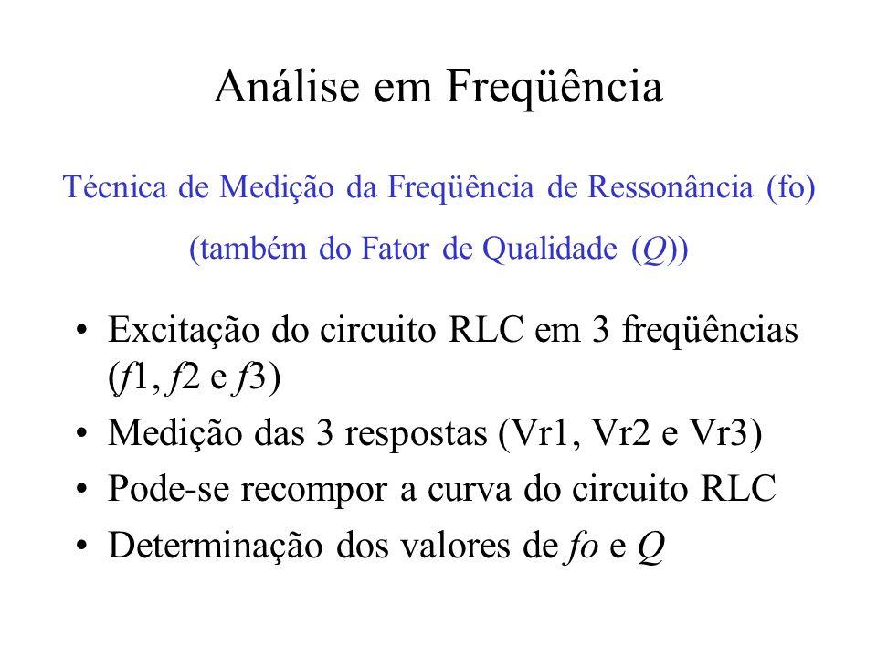 Análise em Freqüência Técnica de Medição da Freqüência de Ressonância (fo) (também do Fator de Qualidade (Q))