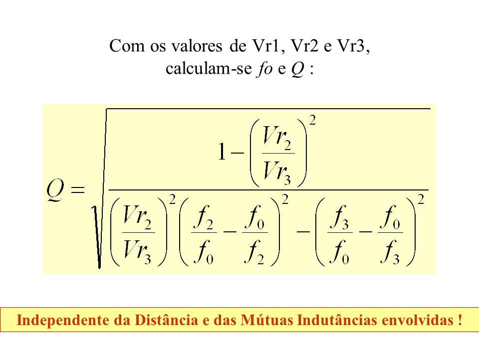 Com os valores de Vr1, Vr2 e Vr3, calculam-se fo e Q :