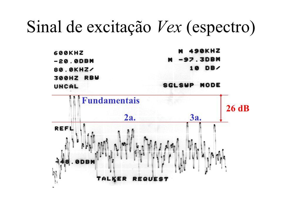 Sinal de excitação Vex (espectro)