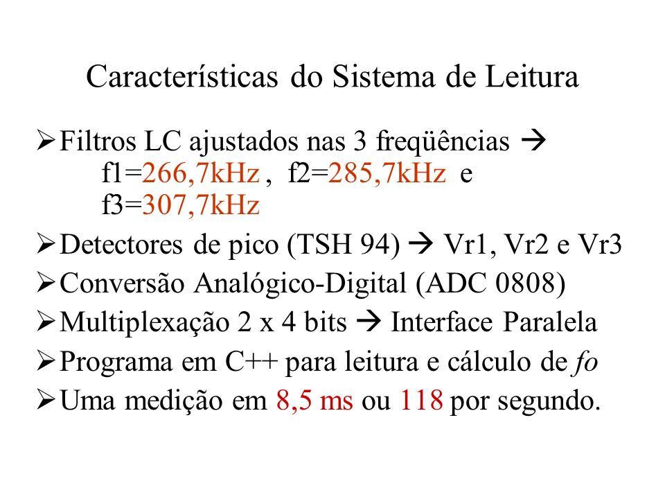 Características do Sistema de Leitura