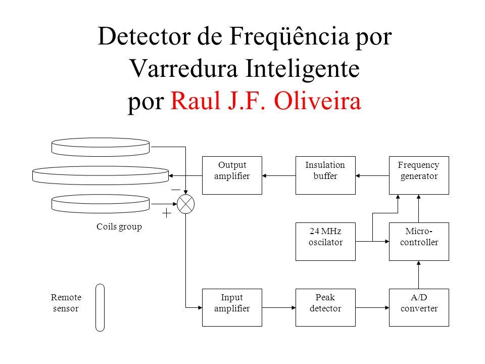 Detector de Freqüência por Varredura Inteligente por Raul J. F
