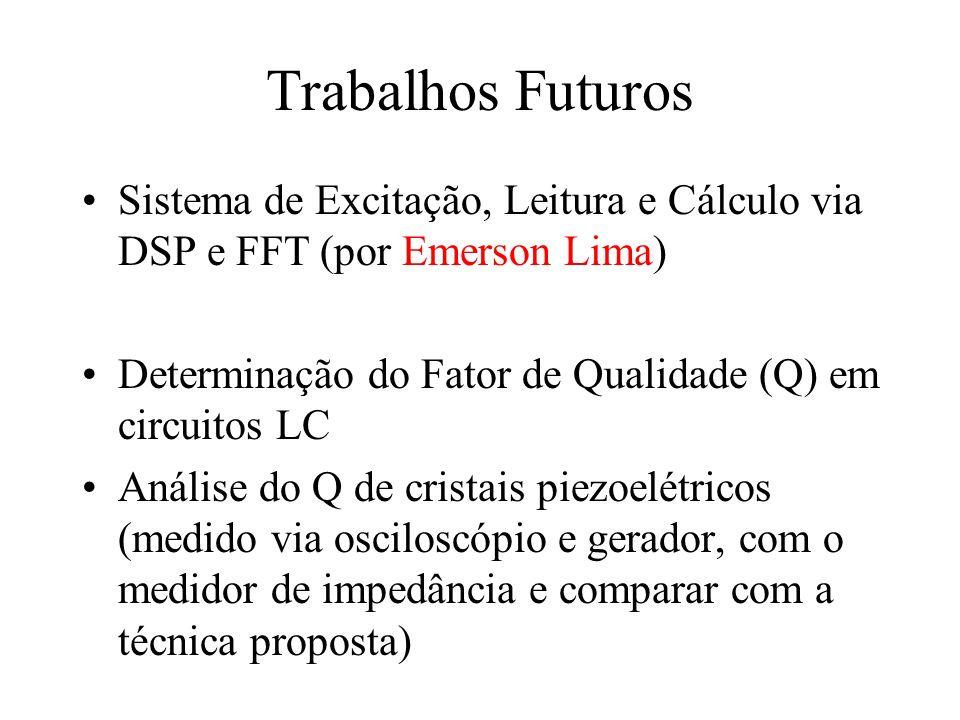 Trabalhos Futuros Sistema de Excitação, Leitura e Cálculo via DSP e FFT (por Emerson Lima) Determinação do Fator de Qualidade (Q) em circuitos LC.