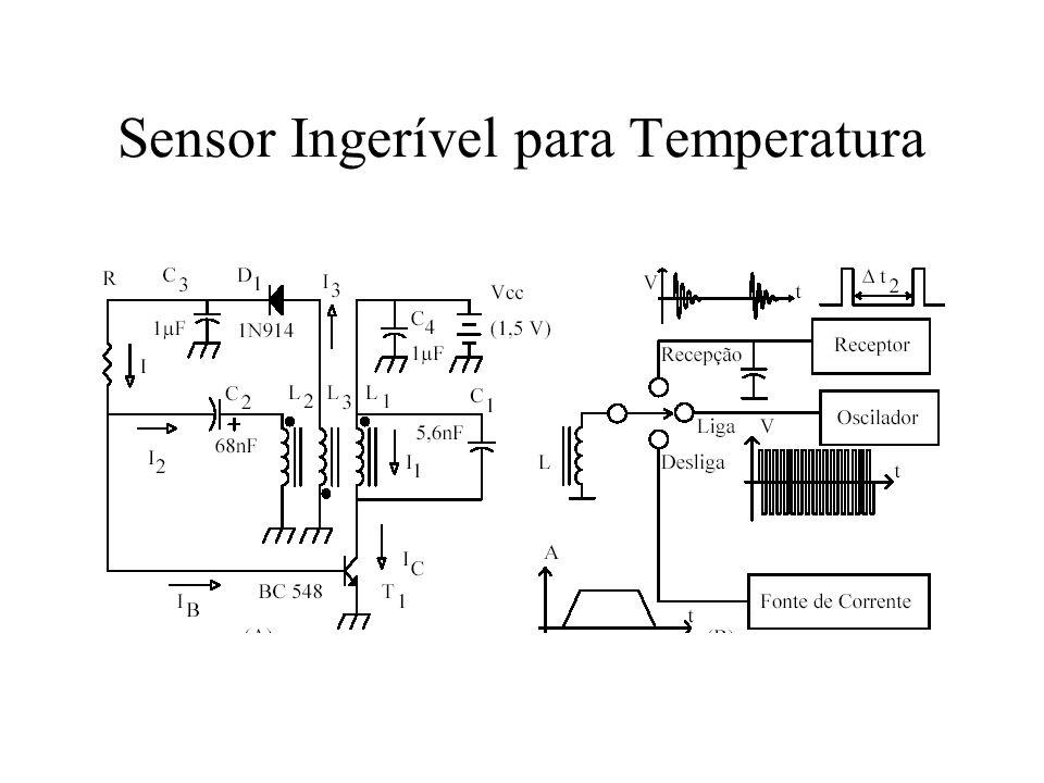 Sensor Ingerível para Temperatura