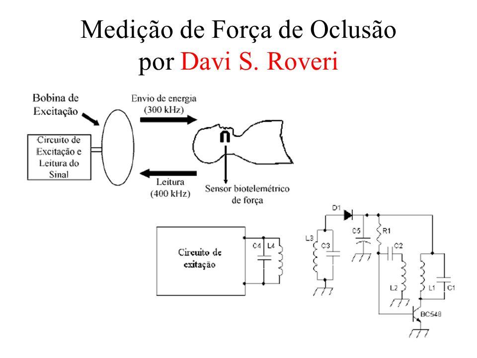 Medição de Força de Oclusão por Davi S. Roveri