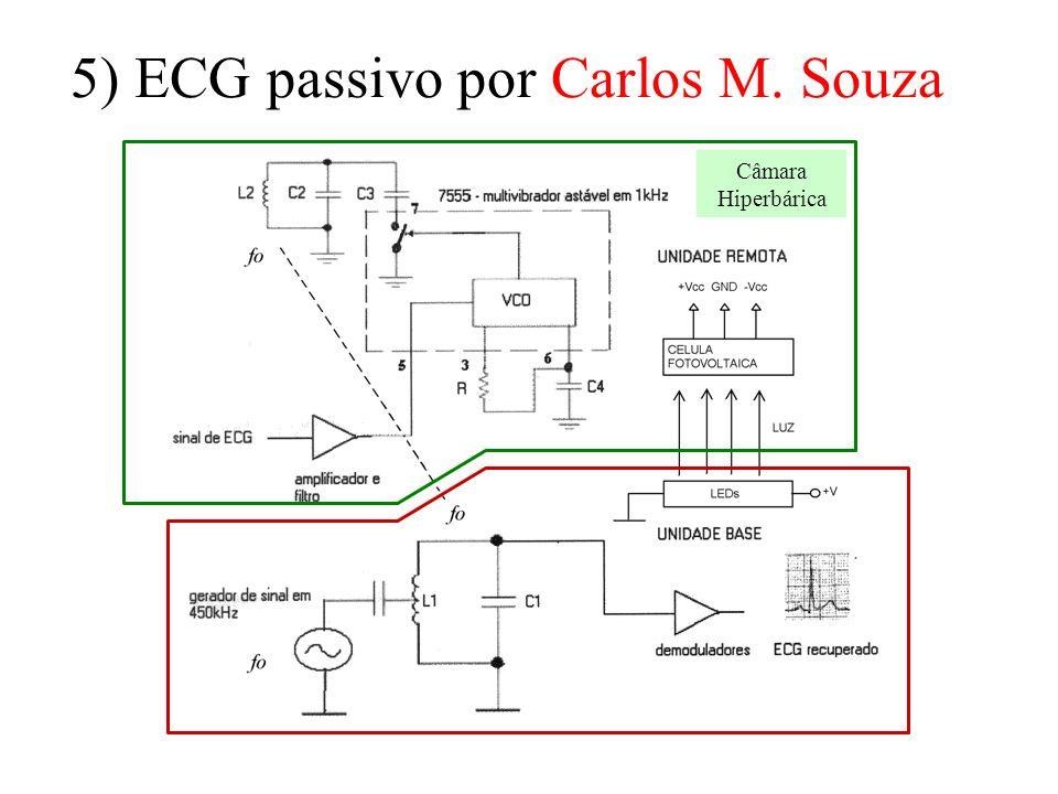 5) ECG passivo por Carlos M. Souza