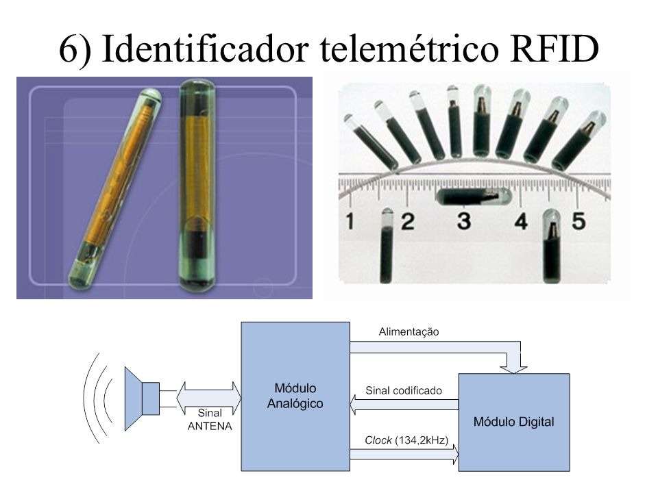 6) Identificador telemétrico RFID