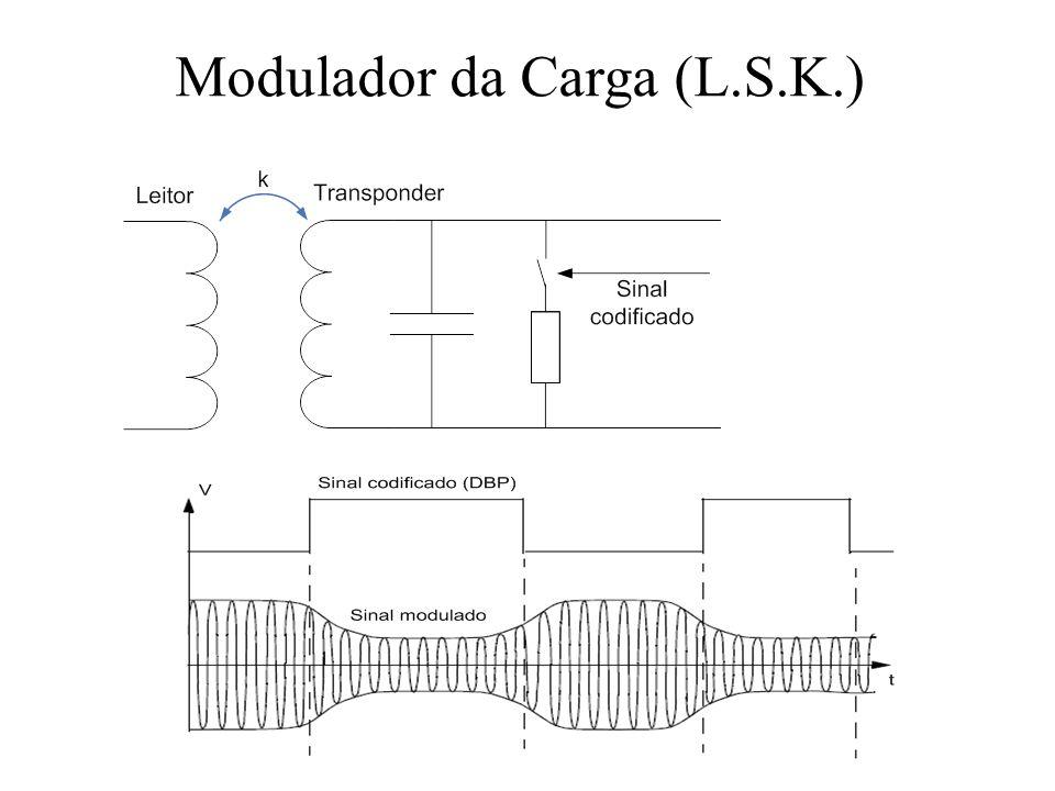 Modulador da Carga (L.S.K.)