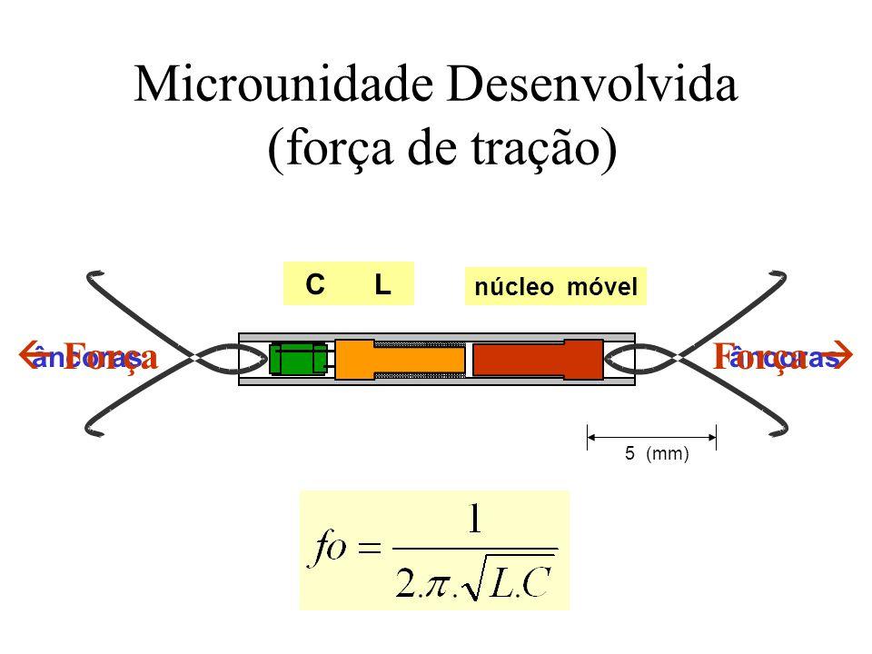 Microunidade Desenvolvida (força de tração)