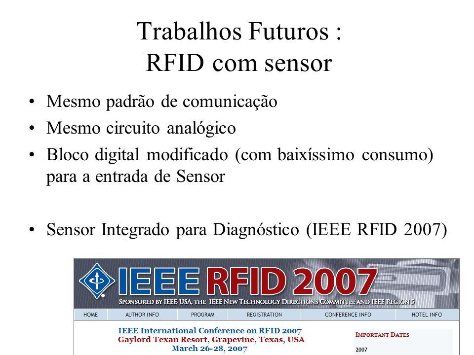 Trabalhos Futuros : RFID com sensor
