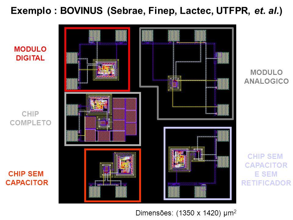 Exemplo : BOVINUS (Sebrae, Finep, Lactec, UTFPR, et. al.)
