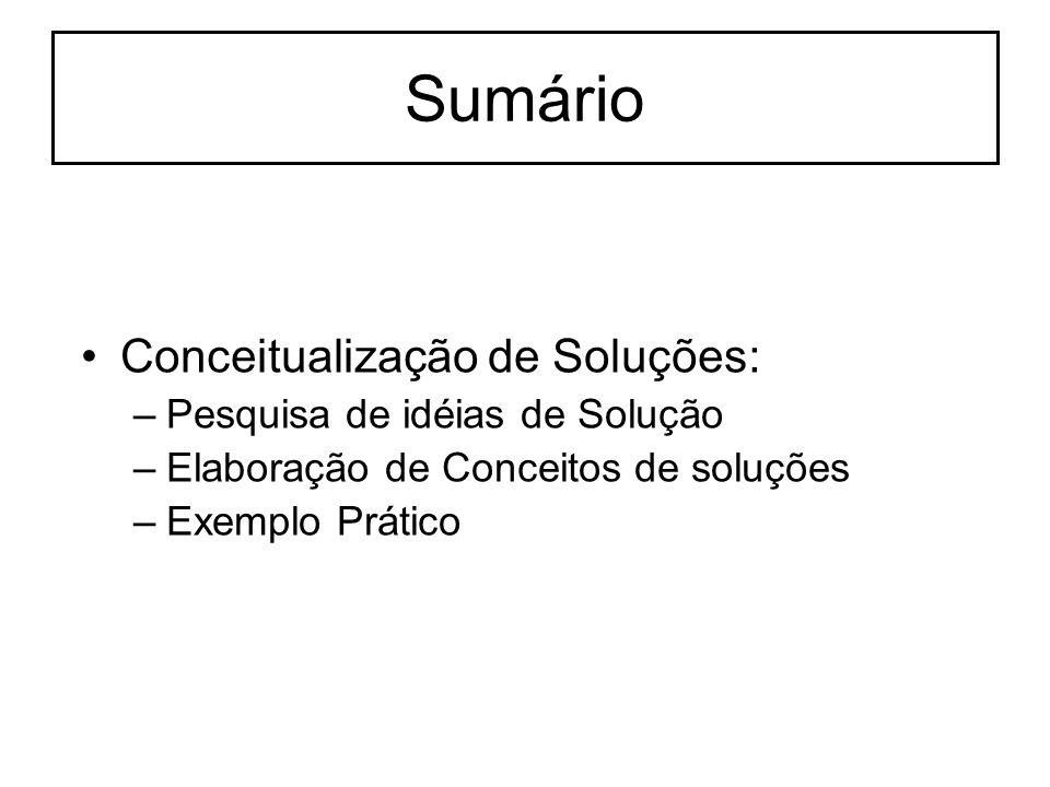 Sumário Conceitualização de Soluções: Pesquisa de idéias de Solução