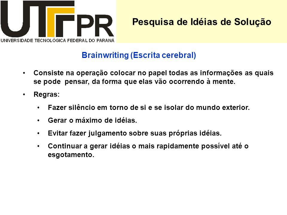 Pesquisa de Idéias de Solução Brainwriting (Escrita cerebral)