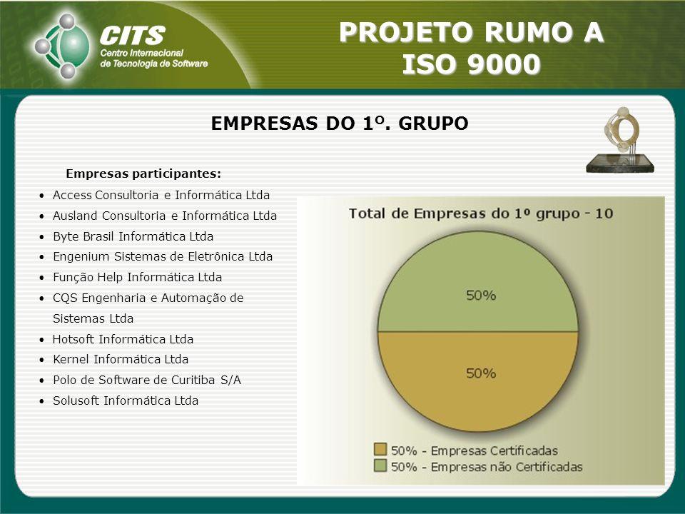 Empresas participantes: