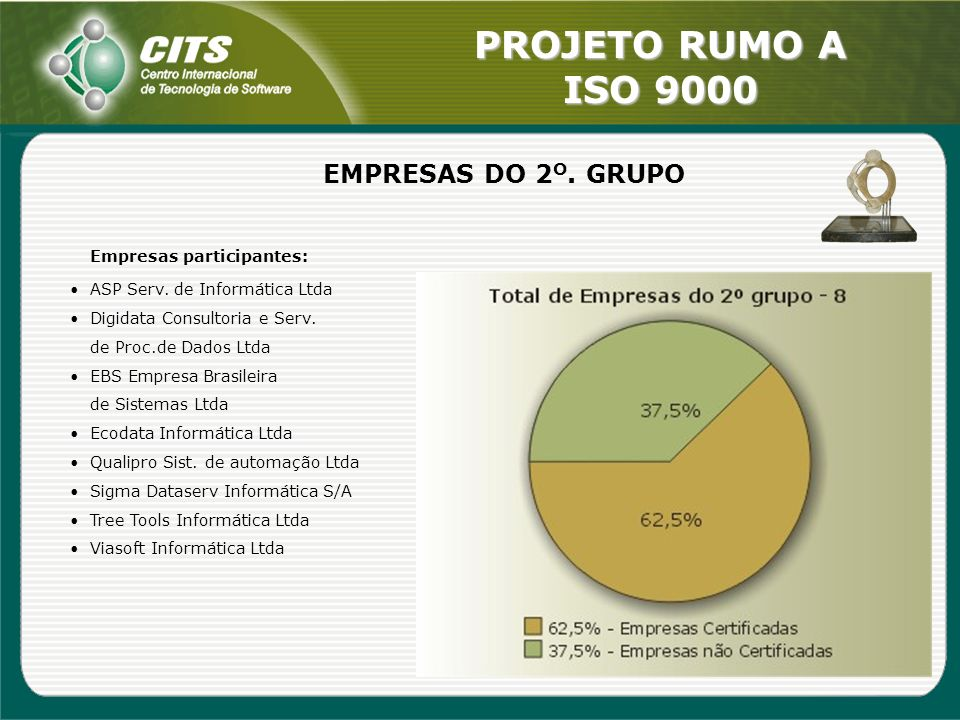 EMPRESAS DO 2O. GRUPO Empresas participantes:
