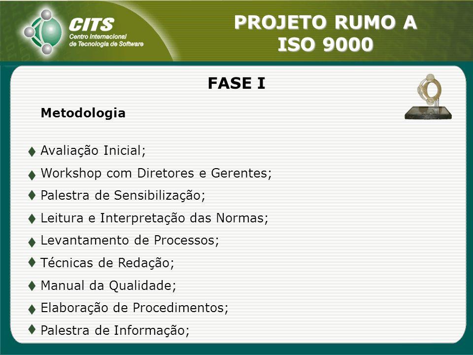 FASE I Metodologia Avaliação Inicial;