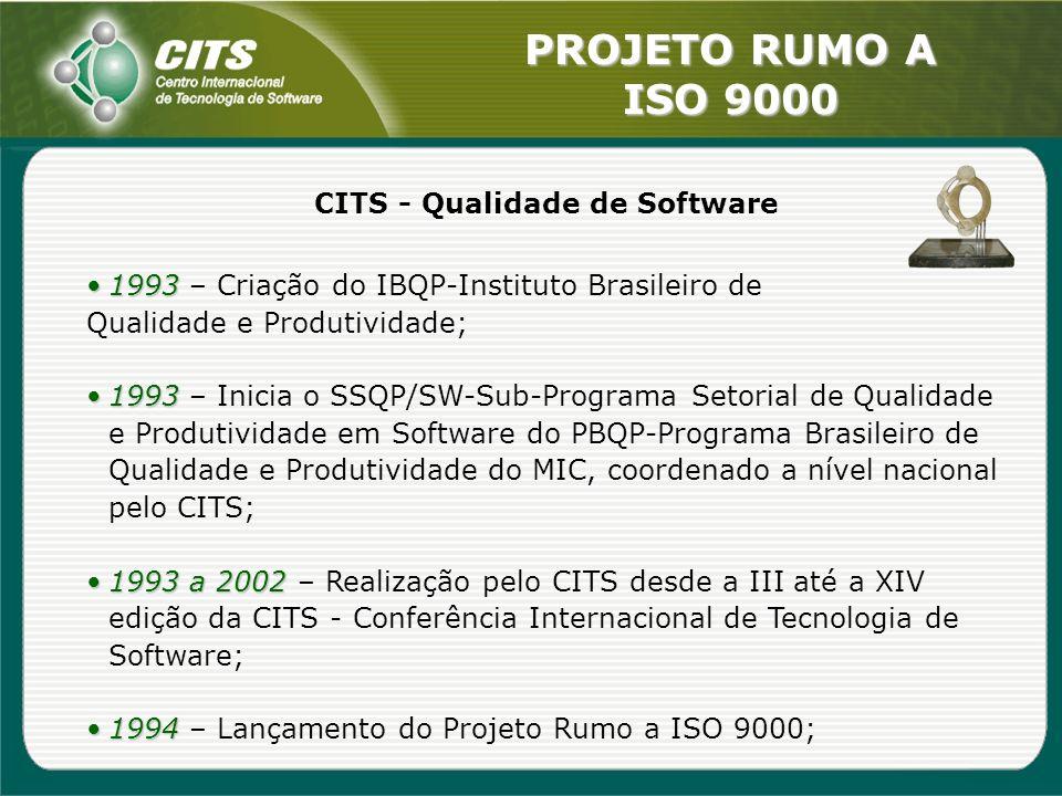 CITS - Qualidade de Software