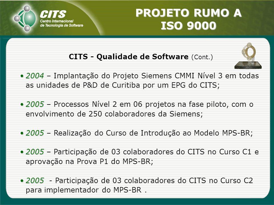 CITS - Qualidade de Software (Cont.)