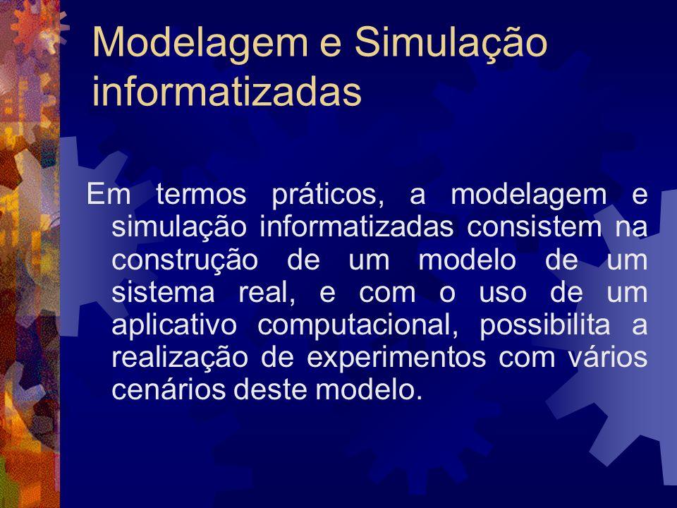 Modelagem e Simulação informatizadas