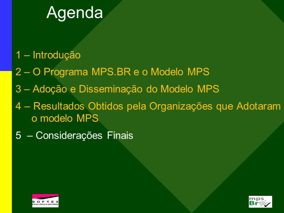 Agenda 1 – Introdução 2 – O Programa MPS.BR e o Modelo MPS