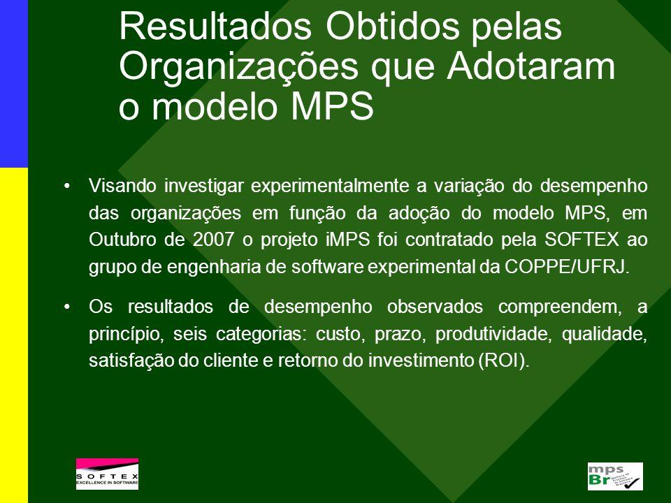 Resultados Obtidos pelas Organizações que Adotaram o modelo MPS